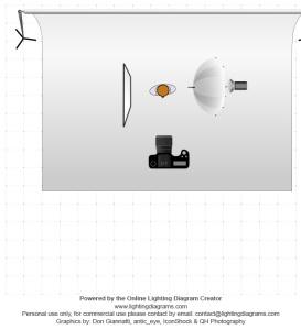 lighting-diagram-1368203381