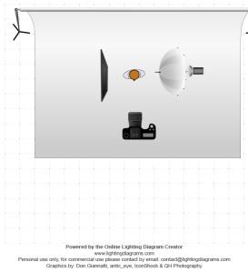 lighting-diagram-1368203409