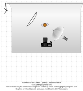 lighting-diagram-1368203862
