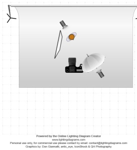 lighting-diagram-1368205411