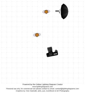 lighting-diagram-1368189833
