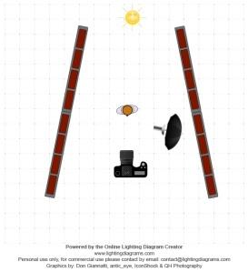 lighting-diagram-1368200633