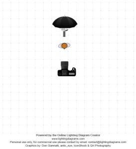 lighting-diagram-1368201171