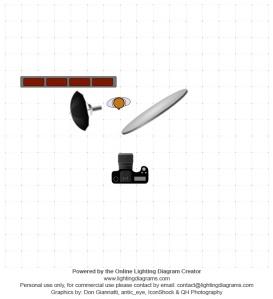 lighting-diagram-1368201547
