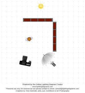 lighting-diagram-1368286650