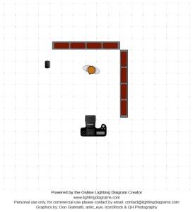 lighting-diagram-1368287415