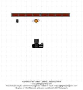 lighting-diagram-1368294823