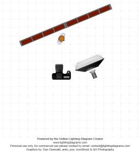 lighting-diagram-1368295789