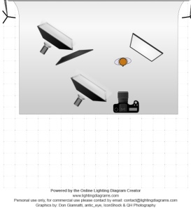 lighting-diagram-1368301446