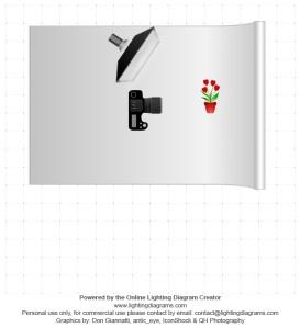lighting-diagram-1368303197