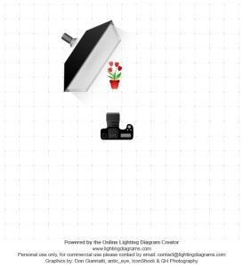 lighting-diagram-1368303551
