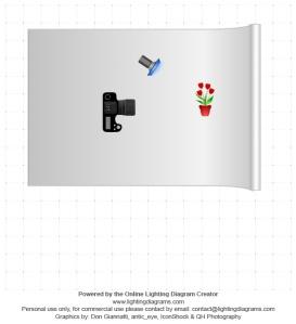 lighting-diagram-1368303800