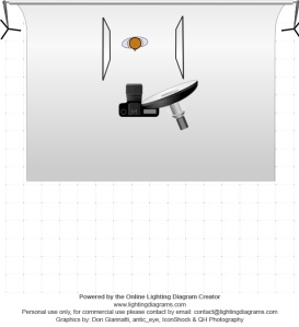 lighting-diagram-1369052394