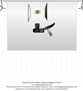 lighting-diagram-1369054552