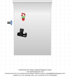 lighting-diagram-1369056179