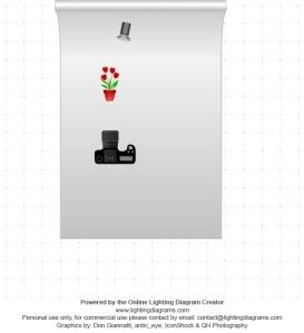 lighting-diagram-1369056892