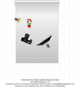 lighting-diagram-1369057679